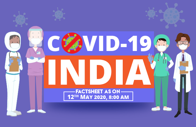 Banner of COVID-19 India Factsheet As on 12th May 2020, 8:00 AM