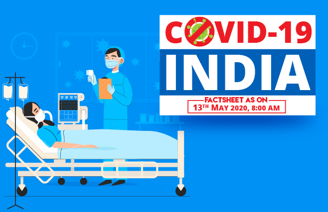 Banner of COVID-19 India Factsheet As on 13th May 2020, 8:00 AM