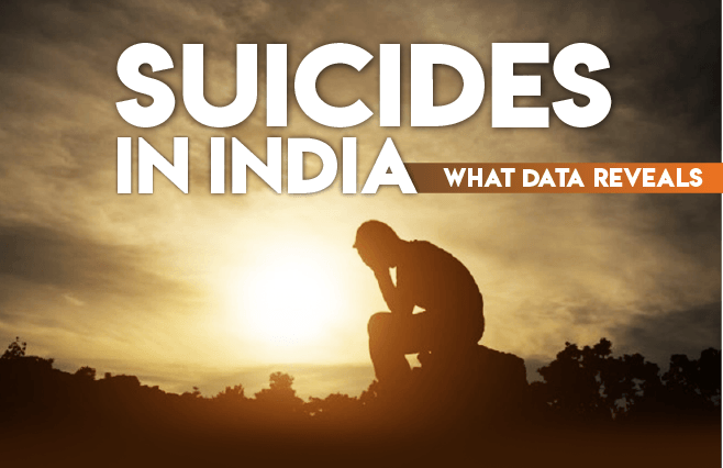 Banner of Suicides in India