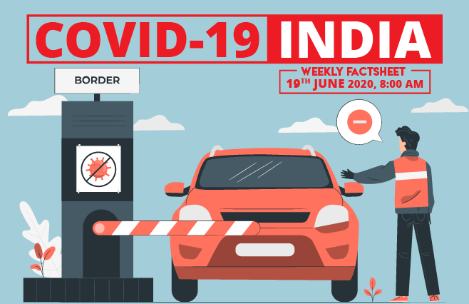 Banner of COVID-19 India Factsheet As on 19th June 2020, 8:00 AM
