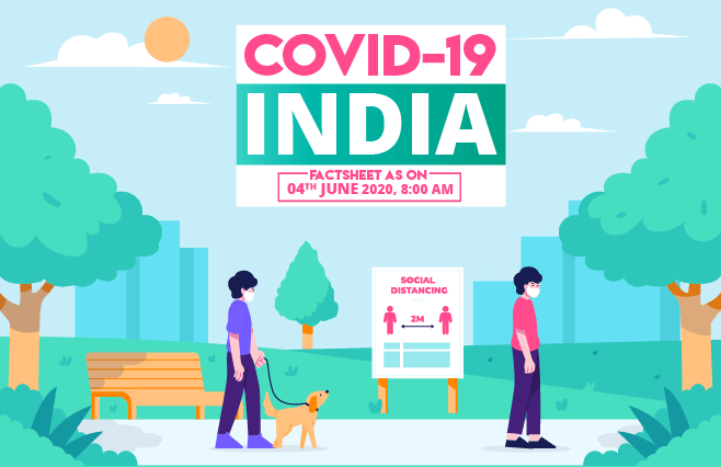 Banner of COVID-19 India Factsheet As on 04th June 2020, 8:00 AM