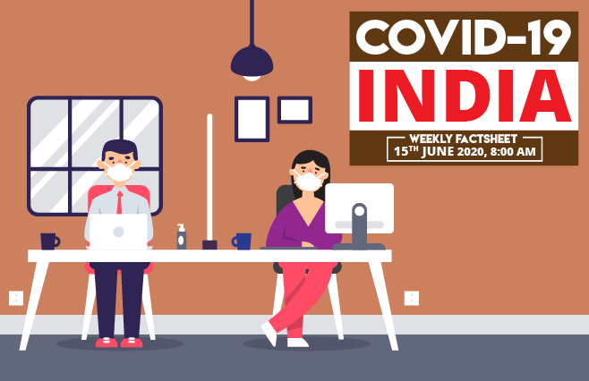 Banner of COVID-19 India Factsheet As on 15th June 2020, 8:00 AM