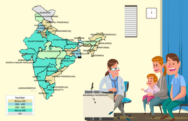 Banner of State/UT-wise Rural PHCs with Ayush Facility As on 31st March 2019