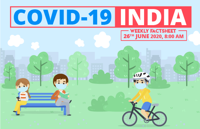 Banner of COVID-19 India Factsheet As on 26th June 2020, 8:00 AM