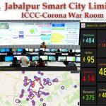 Jabalpur ICCC