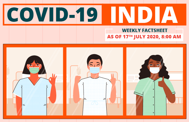 Banner of COVID-19 India Factsheet As on 17th July 2020, 8:00 AM