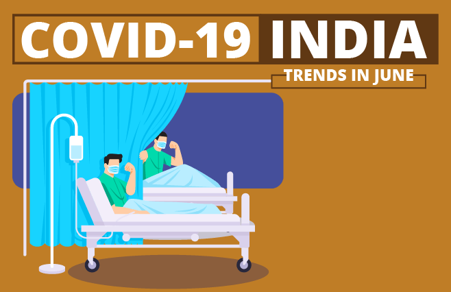 Banner of COVID-19 India Trends in June