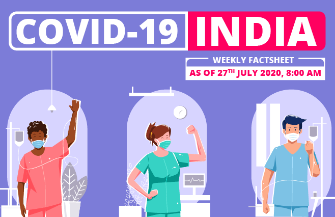 Banner of COVID-19 India Weekly Factsheet As on 27th July 2020, 8:00 AM