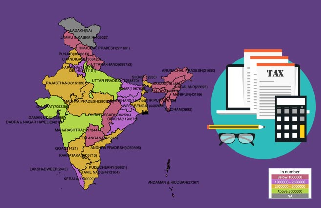 Banner of State/UT-wise Income Tax Returns (ITRs) Filed in India in FY 2017-18