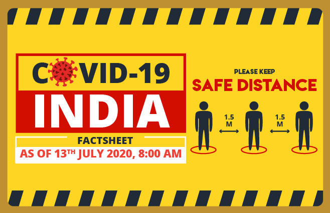 Banner of COVID-19 India Factsheet As on 13th July 2020, 8:00 AM
