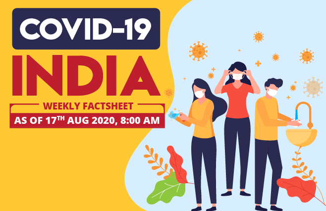 Banner of COVID-19 India Factsheet As on 17th Aug 2020, 8:00 AM