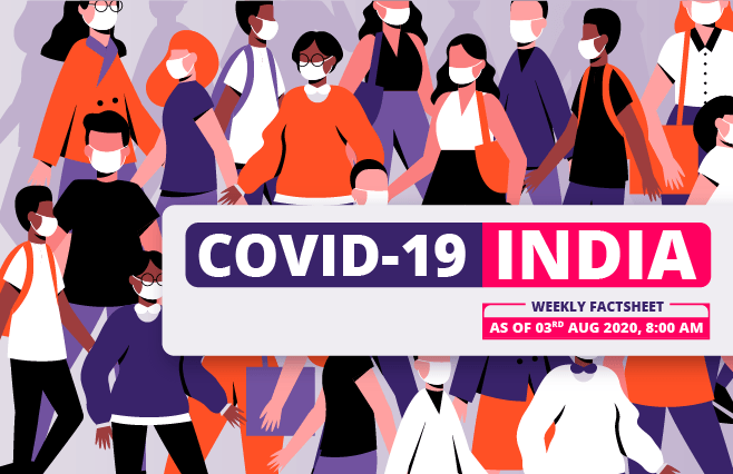 Banner of COVID-19 India Factsheet As on 03rd Aug 2020, 8:00 AM