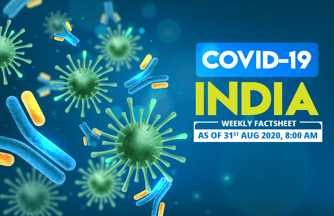 Banner of COVID-19 India Factsheet As on 31st Aug 2020, 8:00 AM