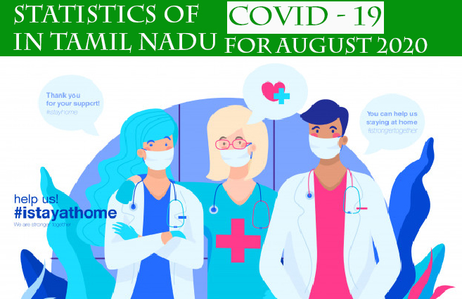 Banner of Statistics of COVID-19 in Tamil Nadu for the month of August 2020