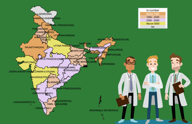 Banner of State/UT-wise Male Health Workers at Sub Centres in Rural Areas As on 31st March 2019