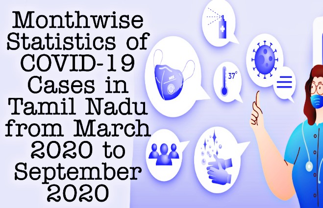 Banner of Month-wise Statistics of COVID 19 in Tamil Nadu from March 2020 to September 2020