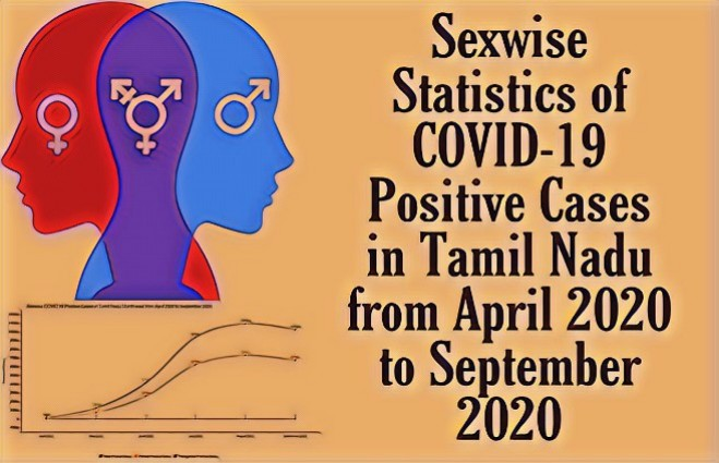 Banner of COVID-19 Positive Cases Month wise and Sex wise in Tamil Nadu from April 2020 to September 2020
