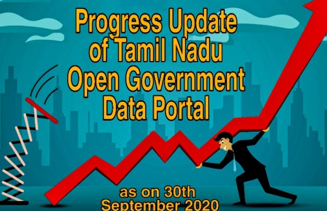Banner of Progress Update of Tamil Nadu Open Government Data Portal as on 30th September 2020