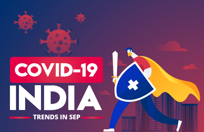 Banner of COVID-19 India Trends in September-2020