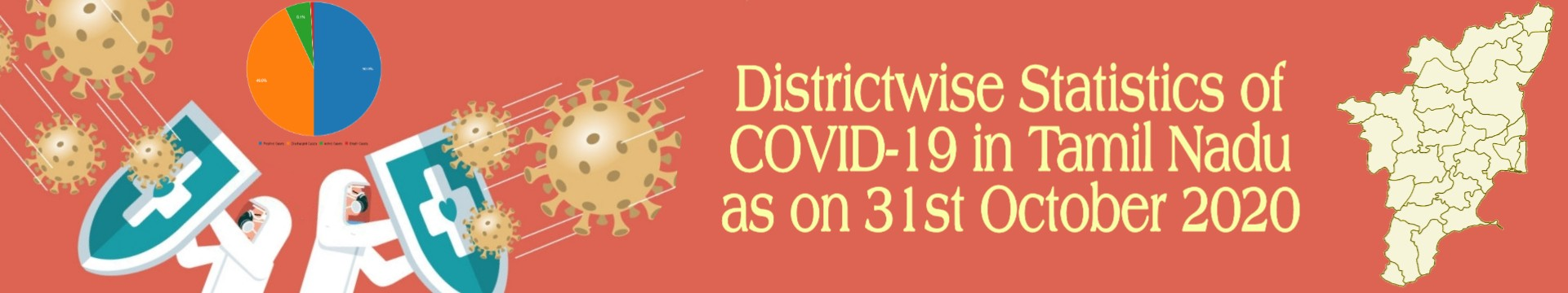 Districtwise October Big Banner