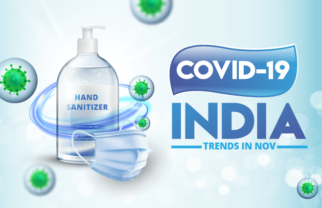 Banner of COVID-19 India Factsheet As on 16th Nov 2020, 8:00 AM