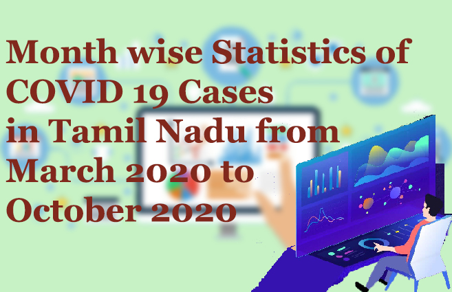 Banner of Month wise Statistics of COVID 19 Cases in Tamil Nadu from March 2020 to October 2020