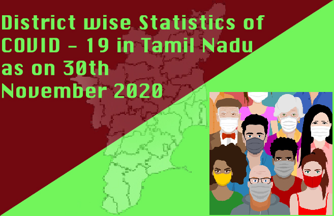 Banner of District-wise Statistics of COVID 19 in Tamil Nadu as on 30th November 2020