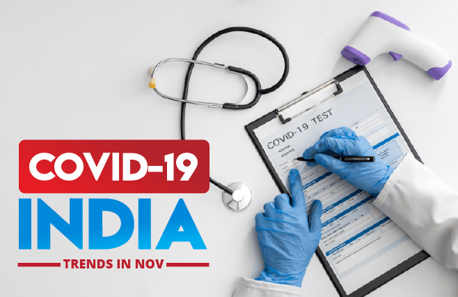 Banner of COVID-19 India Trends in November-2020