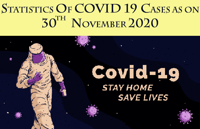 Banner of Statistics of COVID-19 in Tamil Nadu as on 30th November 2020