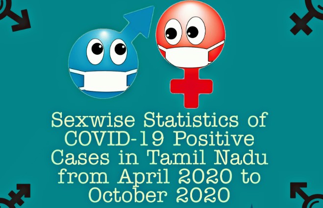 Banner of Sexwise COVID 19 Positive Cases in Tamil Nadu from April 2020 to October 2020