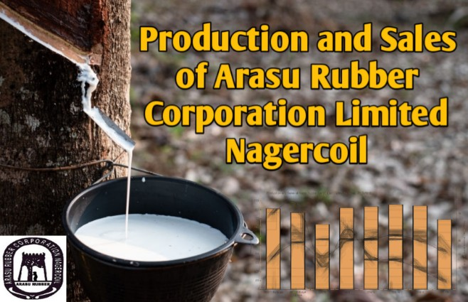 Banner of Production and Sales of Arasu Rubber Corporation Limited, Nagercoil as per Statistical Hand Book 2019