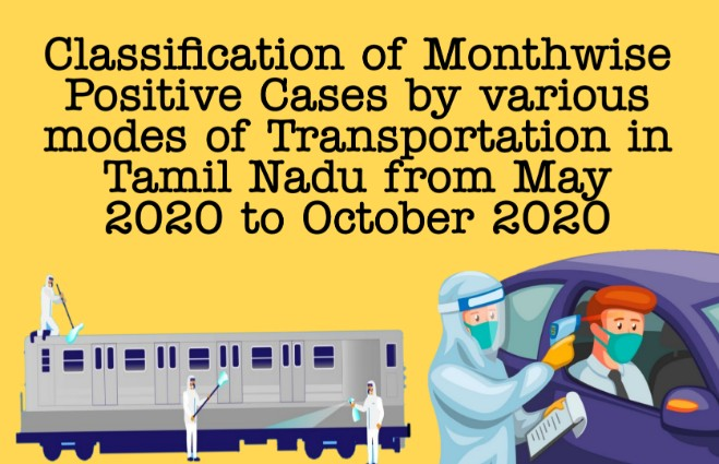 Banner of Classification of Month wise Positive Cases by various modes of Transportation in Tamil Nadu from May 2020 to October 2020