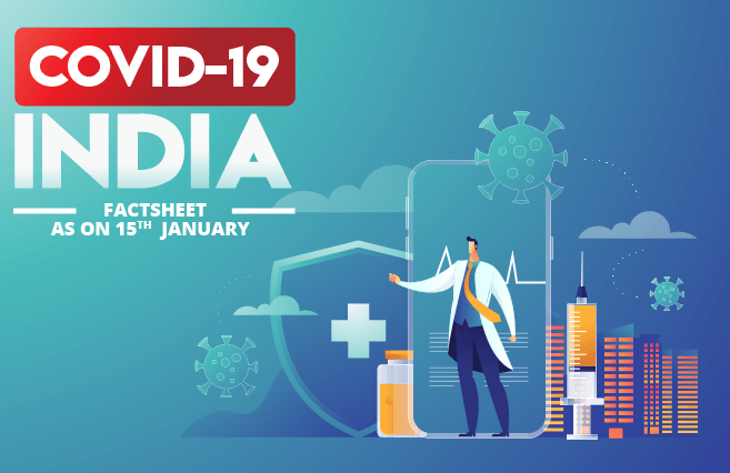 Banner of COVID-19 India Factsheet as on January 15th 2021