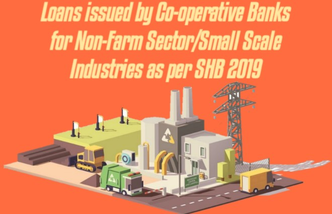 Banner of Loans issued by Co-Operative Banks for Non-Farm Sectors/Small Scale Industries as per SHB 2019