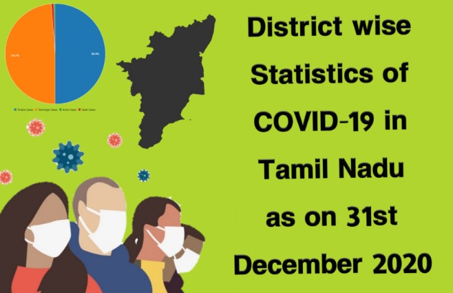 Banner of District-wise Statistics of COVID 19 in Tamil Nadu as on 31st December 2020