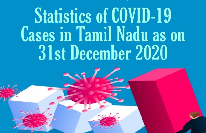 Banner of Statistics of COVID 19 Cases in Tamil Nadu as on 31st December 2020