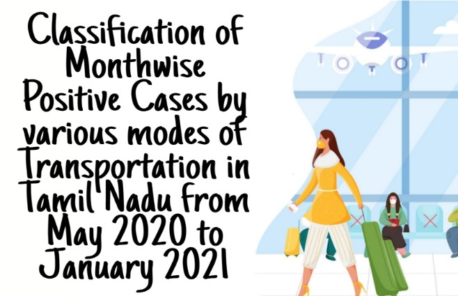 Banner of Classification of Month wise Positive Cases by various modes of Transportation in Tamil Nadu from May 2020 January 2021
