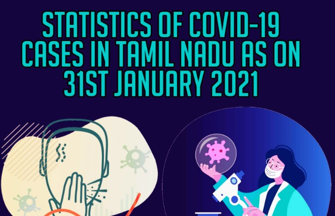 Banner of Statistics of COVID 19 Cases in Tamil Nadu as on 31st January 2021