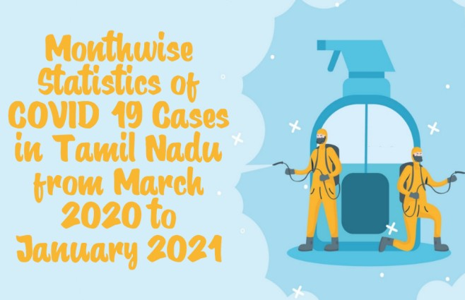 Banner of Month wise Statistics of Covid 19 Cases in Tamil Nadu from March 2020 to January 2021