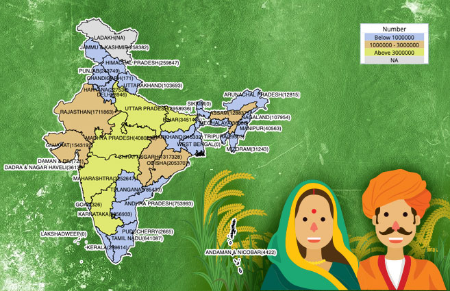 Banner of State/UT-wise Beneficiaries under Pradhan Mantri Kisan Samman Nidhi Yojana from April-2018 to 18th November-2019