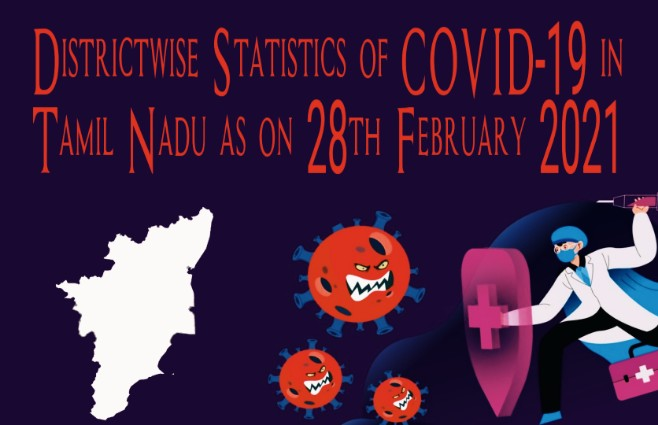 Banner of District wise Statistics of COVID 19 in Tamil Nadu as on 28th February 2021