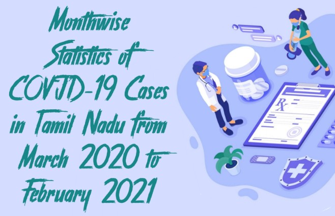 Banner of Month wise Statistics of Covid 19 Cases in Tamil Nadu from March 2020 to February 2021