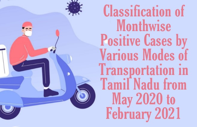 Banner of Classification of Month wise Positive Cases by various modes of Transportation in Tamil Nadu from May 2020 to February 2021