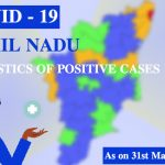 COVID Inforgraphics DP for March 2021