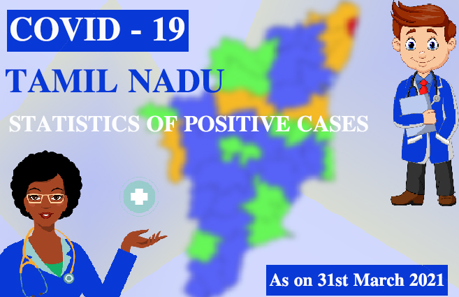 Banner of Statistics of COVID-19 Positive Cases in Tamil Nadu as on 31st March 2021