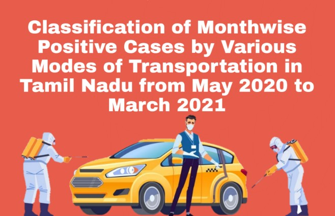 Banner of Classification of Month wise Positive Cases by various modes of Transportation in Tamil Nadu from May 2020 to March 2021