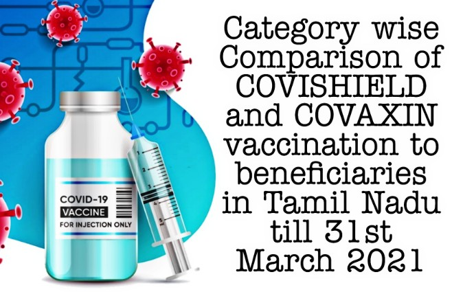 Banner of Category wise Comparison of Covishield and Covaxin vaccination to beneficiaries in Tamil Nadu till 31st March 2021