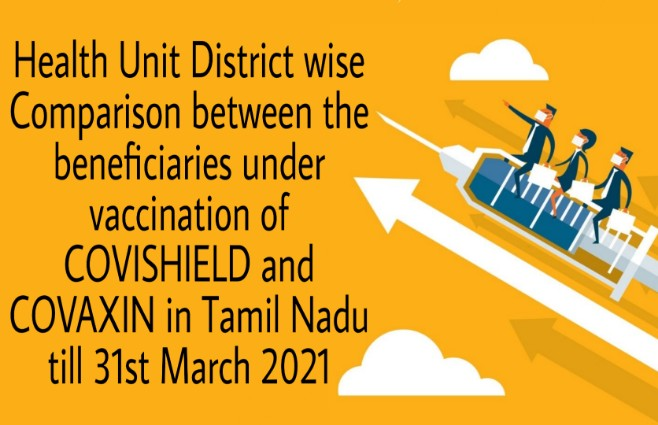 Banner of Comparison of vaccination of Covishield and Covaxin to the beneficiaries Health Unit District wise in Tamil Nadu upto 31st March 2021