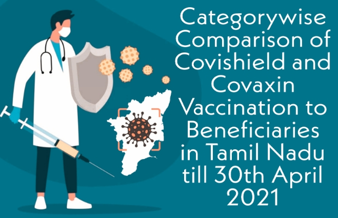 Banner of Category wise Comparison of Covishield and Covaxin vaccination to beneficiaries in Tamil Nadu till 30th April 2021