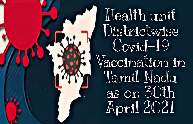 Banner of COVID 19 vaccination, Health Unit Districts wise in Tamil Nadu as on 30th April 2021